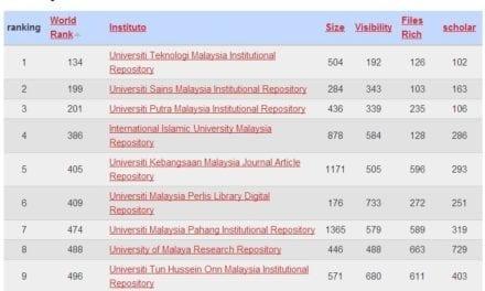 3 Profesor UTM terima anugerah Darjah Sultan Ahmad Shah Pahang