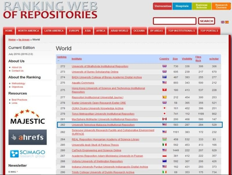 UTM-IR ranked 3rd in Malaysia for July 2016 Ranking Web of Repositories