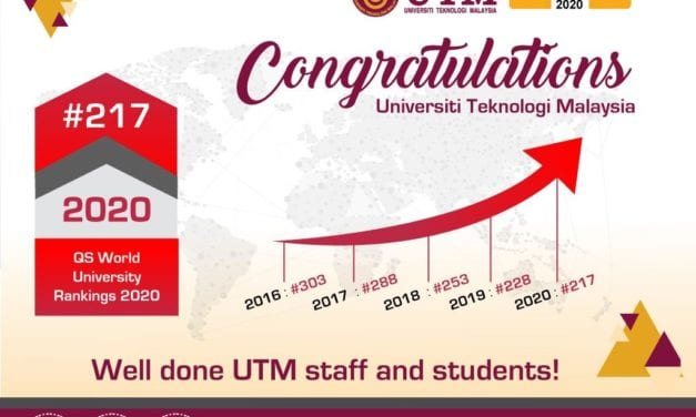 UTM Is Now At #217 Globally : QS World University Rankings 2020