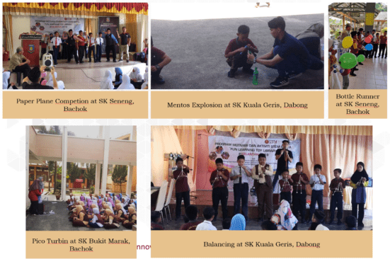 Motivasi, STEM dan Kolaborasi Penyelidikan di Kelantan