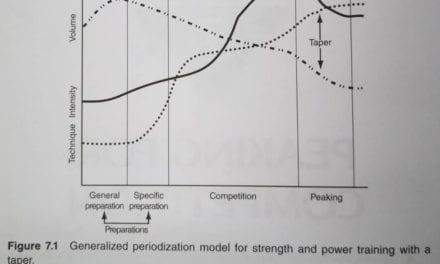 Normal Baharu untuk Periodisasi Latihan dan Peaking Sukan semasa Fasa PKP:  VOLUME 1 – Sistem Latihan