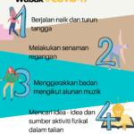 Kekal Aktif di Rumah Semasa PKP Susulan COVID-19