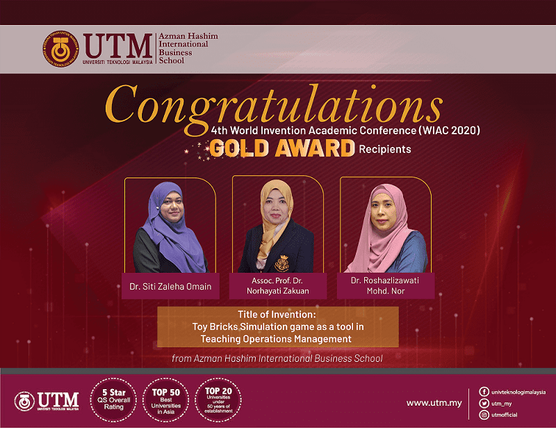 AHIBS Lecturers Won Gold Award At World Invention Academic Conference (WIAC 2020)