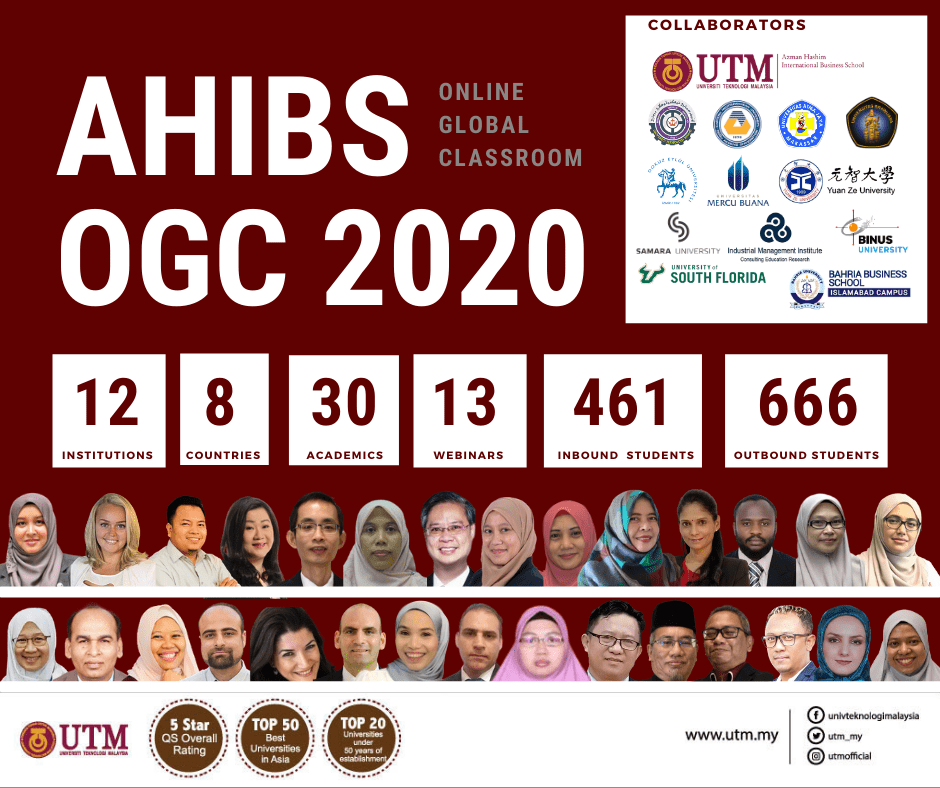 AHIBS Online Global Classroom (OGC) 2020 Series Pulls 12 Foreign Partners and 1100 Students Together